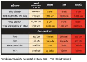 ราคา Apple iPhone 3G by TrueMove ที่ไม่ค่อยจะน่าสนใจเท่าไร